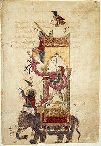 İslam dunyasında bilim