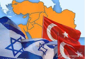 Türkiye Israil